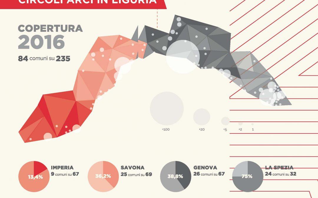 E' necessaria una nuova fase per l'Arci. Sul piano nazionale come nei territori. La Liguria farà la sua parte.